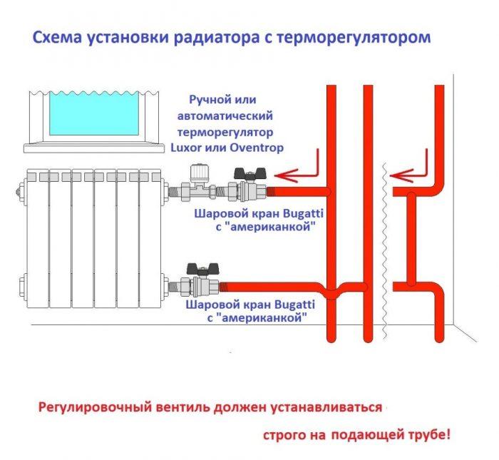 Схема подключения батареи с терморегулятором